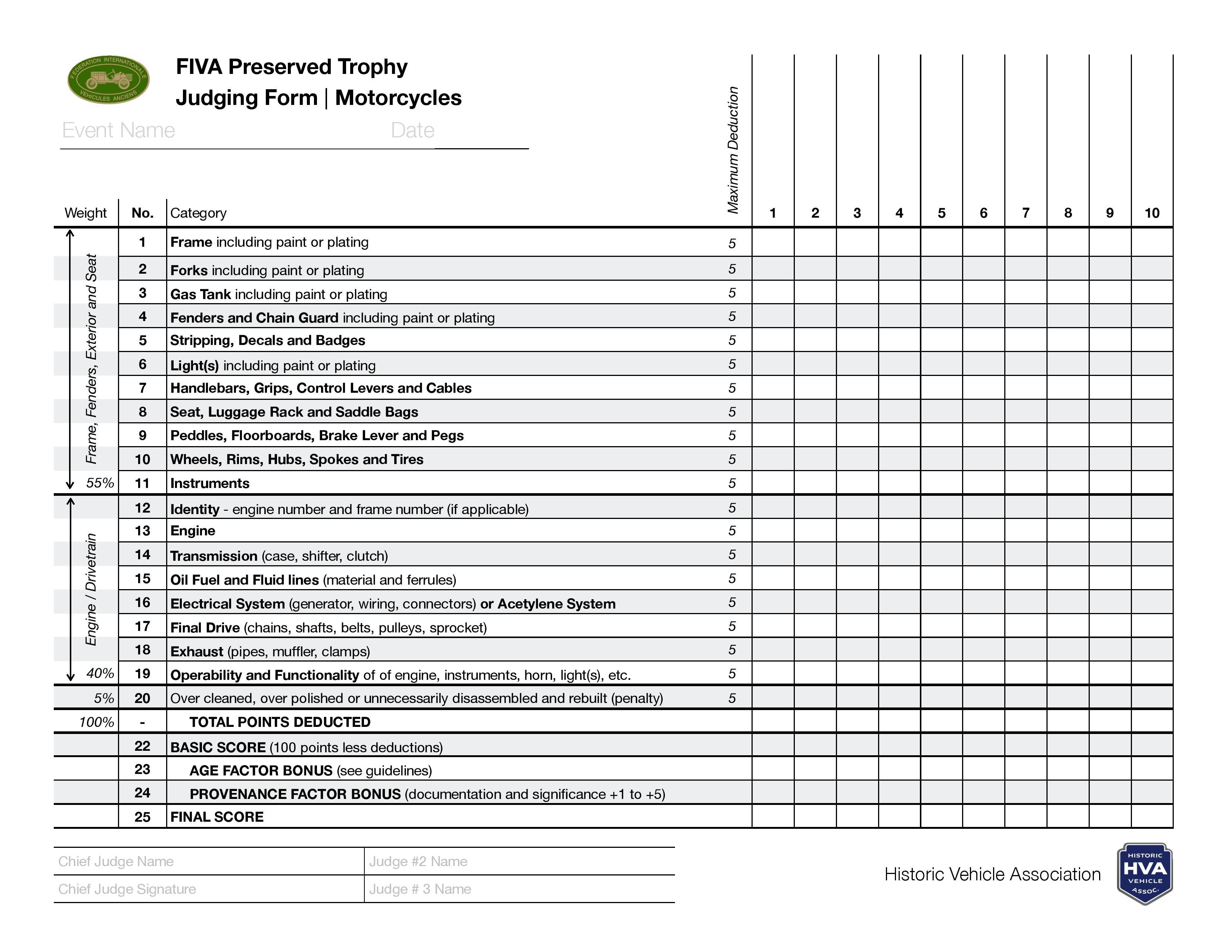 FIVA Preservation Judging MC Form 2015